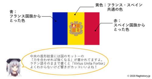 アンドラ国旗の図解イラスト