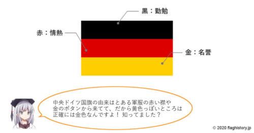 ドイツ国旗の意味図解イラスト