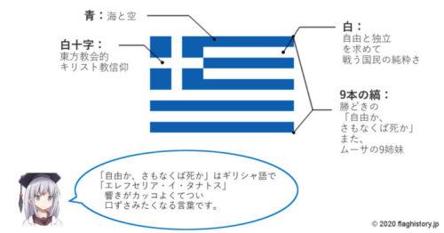 ギリシャ国旗の図解イラスト