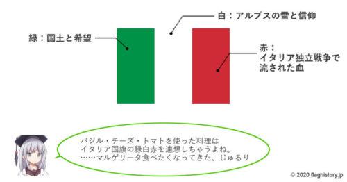 イタリア国旗の図解イラスト