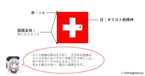 スイス国旗の意味図解イラスト