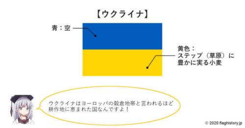 ウクライナ国旗の意味図解イラスト
