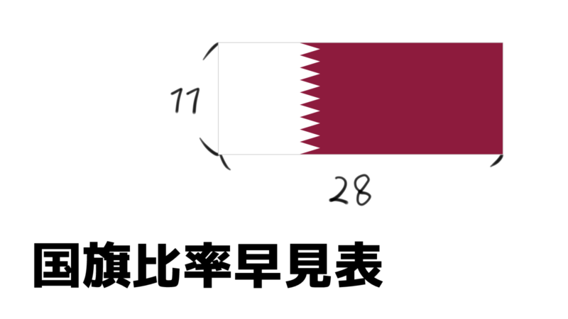 国旗比率早見表